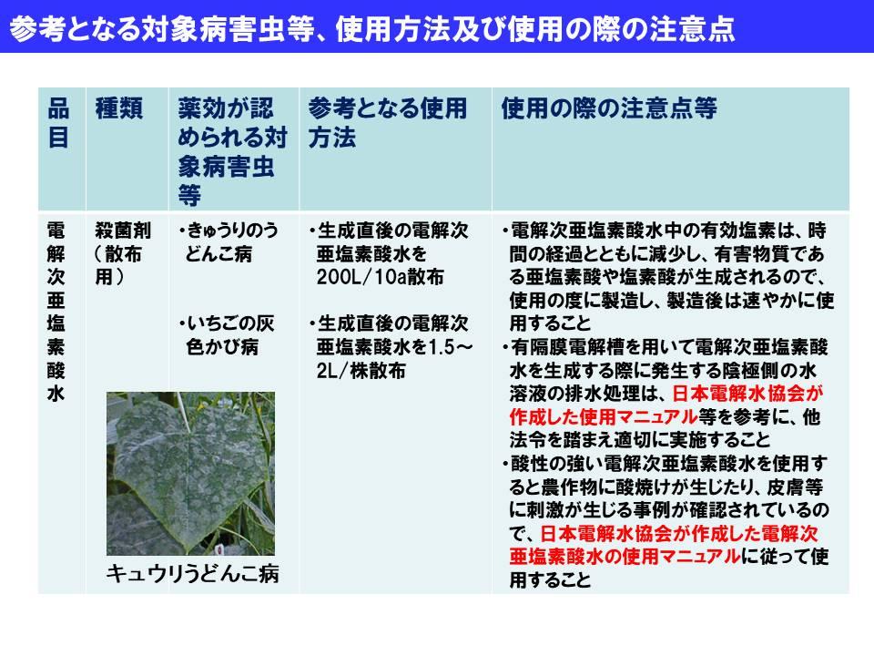 参考となる対象病害虫等、使用方法及び使用の際の注意点