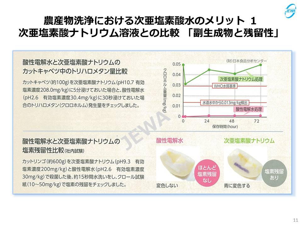 農産物洗浄における次亜塩素酸水のメリット 1次亜塩素酸ナトリウム溶液との比較 「副生成物と残留性」