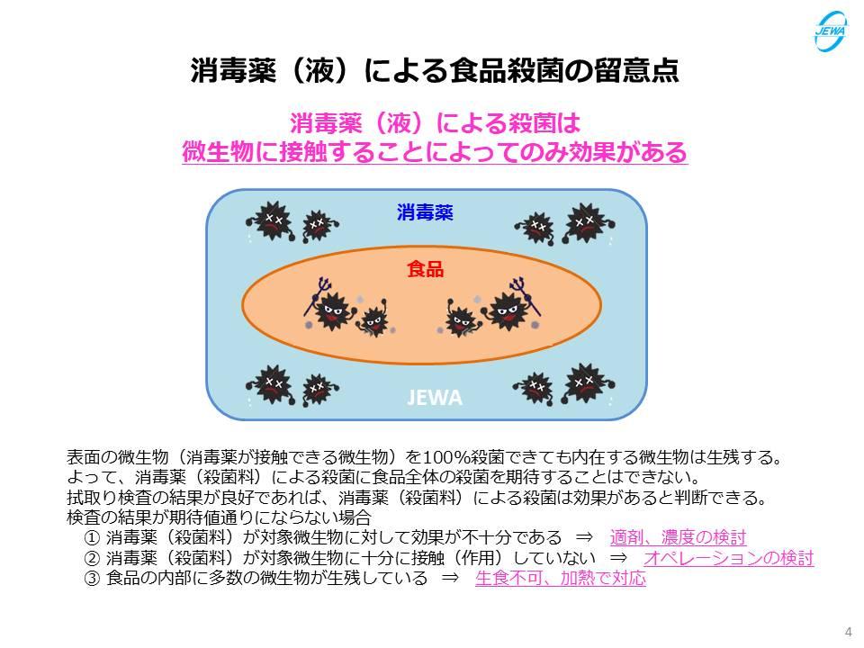 消毒薬(液)による食品殺菌の留意点