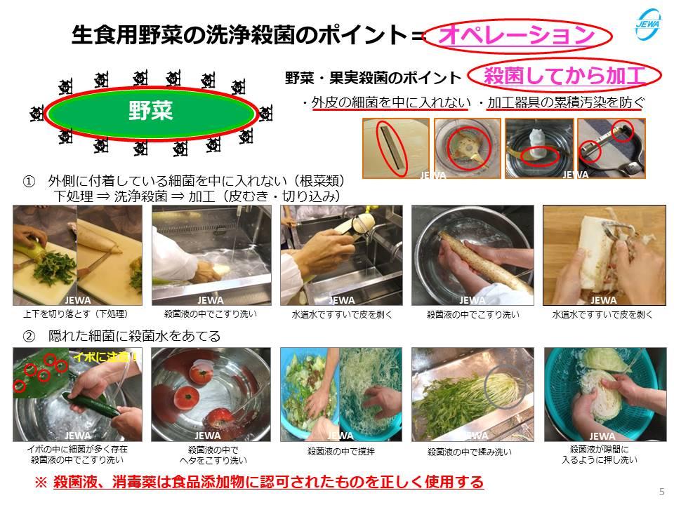生食用野菜の洗浄殺菌のポイント= オペレーション