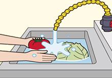 電解次亜水の使用方法・用途